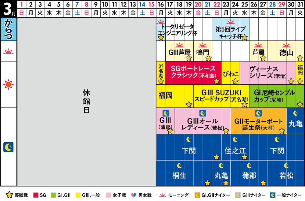 BTS三日月3月スケジュール